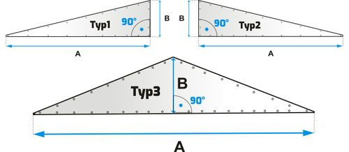 Plachty trojuholníkové