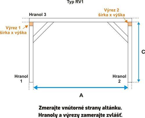 Typ RV1