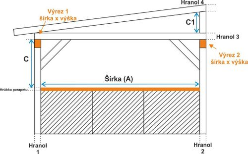 Typ SLV14