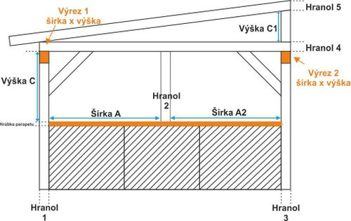 Typ SLV15