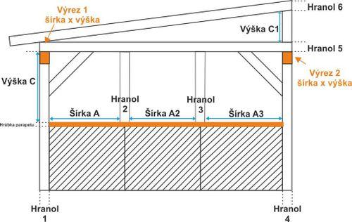 Typ SLV16