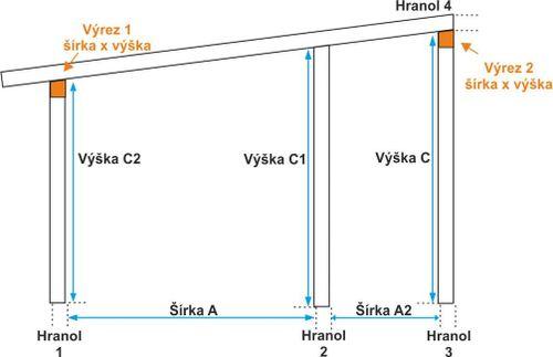 Typ SLV3