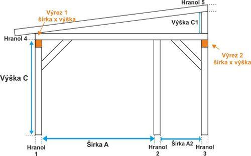 Typ SLV5