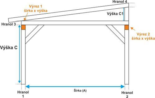 Typ SLV6
