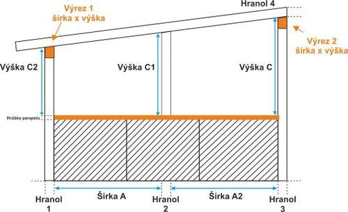 Typ SLV7