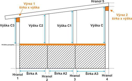 Typ SLV8