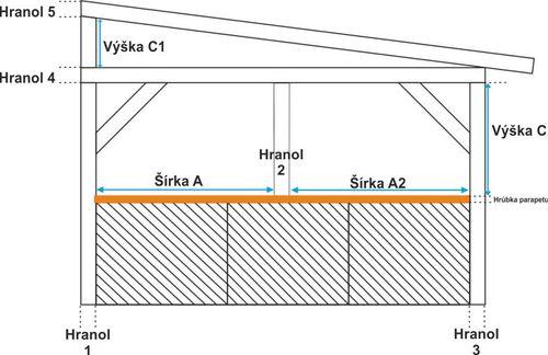 Typ SP15