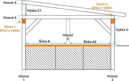 Typ SPV15
