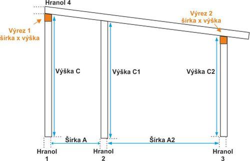 Typ SPV3