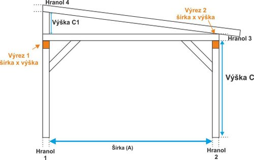 Typ SPV4