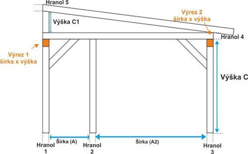 Typ SPV6