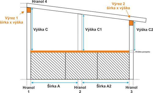 Typ SPV7