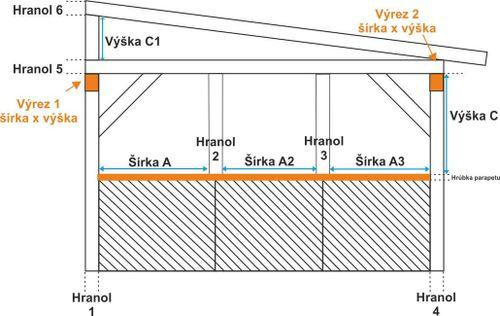 Typ SPV16